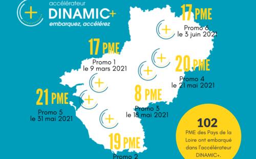 accélérateur de PME des Pays de la Loire